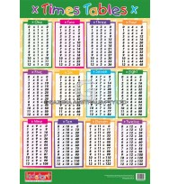 Printables Division Table 1-10 Chart subtraction educational wall charts and posters kidstart australia times tables division chart