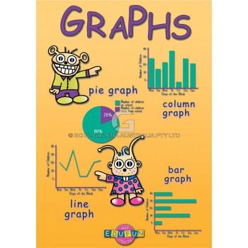 Graphs Chart