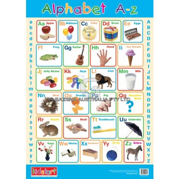 Alphabet & Phonics Chart