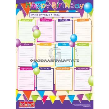 Birthday Chart - Boys