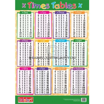 Times Table & Division Chart