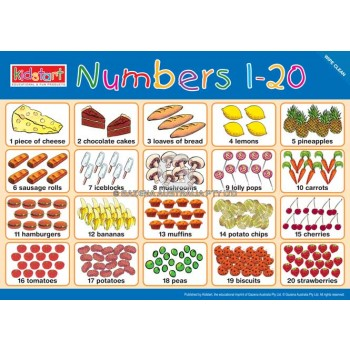Numbers 1-20 Placemat front