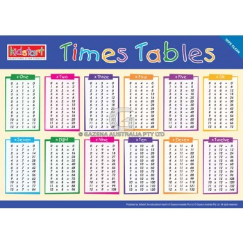 Times Tables Placemat front