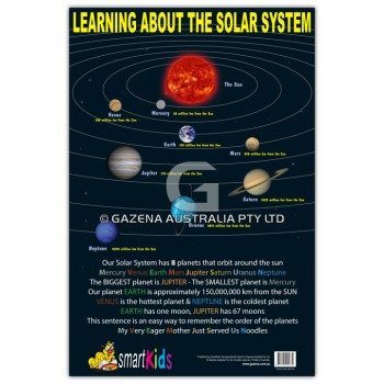 Learning about the Solar System Chart