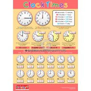 Clock & Money Chart