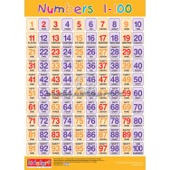 Numbers 1-100 & Numbers 1-20 Chart