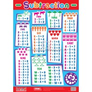 Subtractions Tables Chart