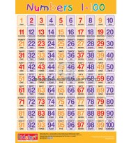 Numbers 1-20 & Numbers 1-100 Chart