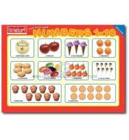 Numbers 1-10 Placemat
