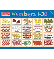Numbers 1-20 Placemat