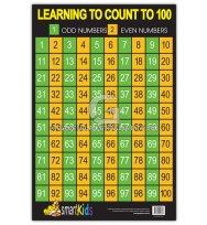 Learning To Count To 100 Chart