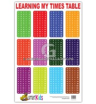 Learning My Times Tables Chart